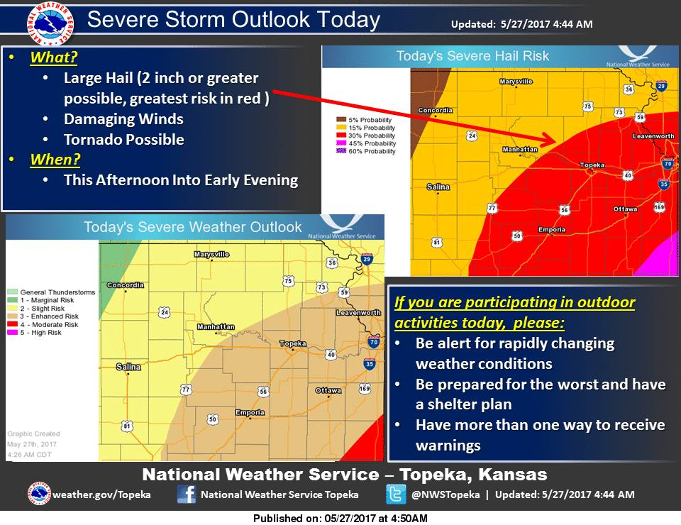 Image from U.S. National Weather Service
