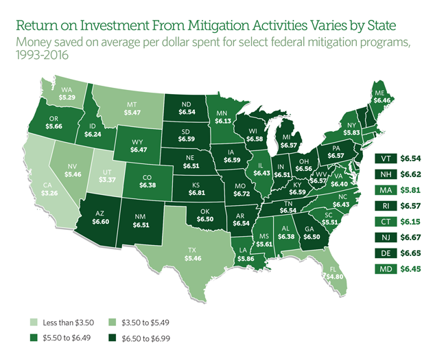 Pew found the payback from disaster mitigation efforts varied widely across the country. Kansas got the biggest return on investment. (Image from the Pew Charitable Trusts)