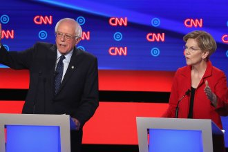 Democratic presidential candidates Bernie Sanders and Elizabeth Warren say corporate America has put profits before workers by shifting jobs to other countries.