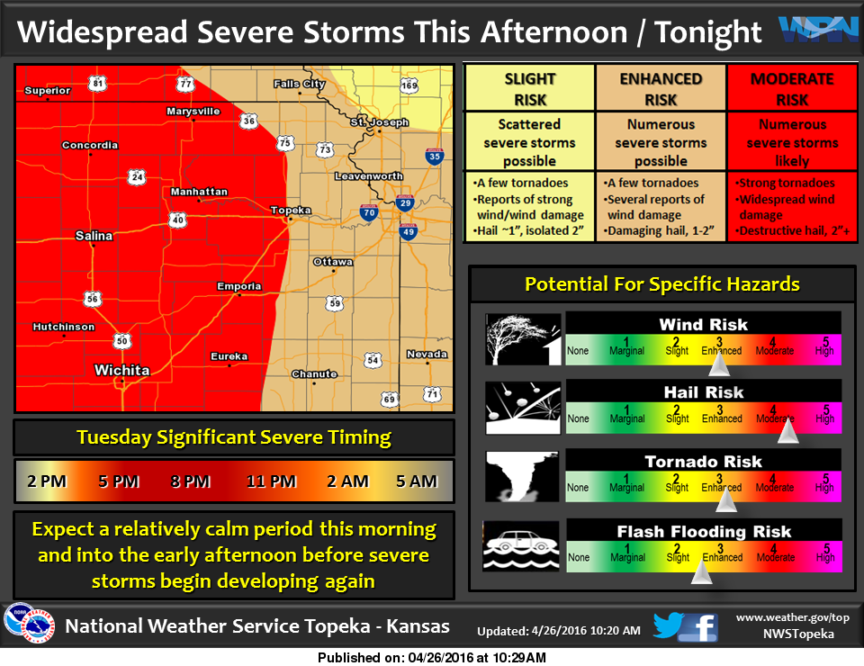 (Image credit: National Weather Service Topeka Office)