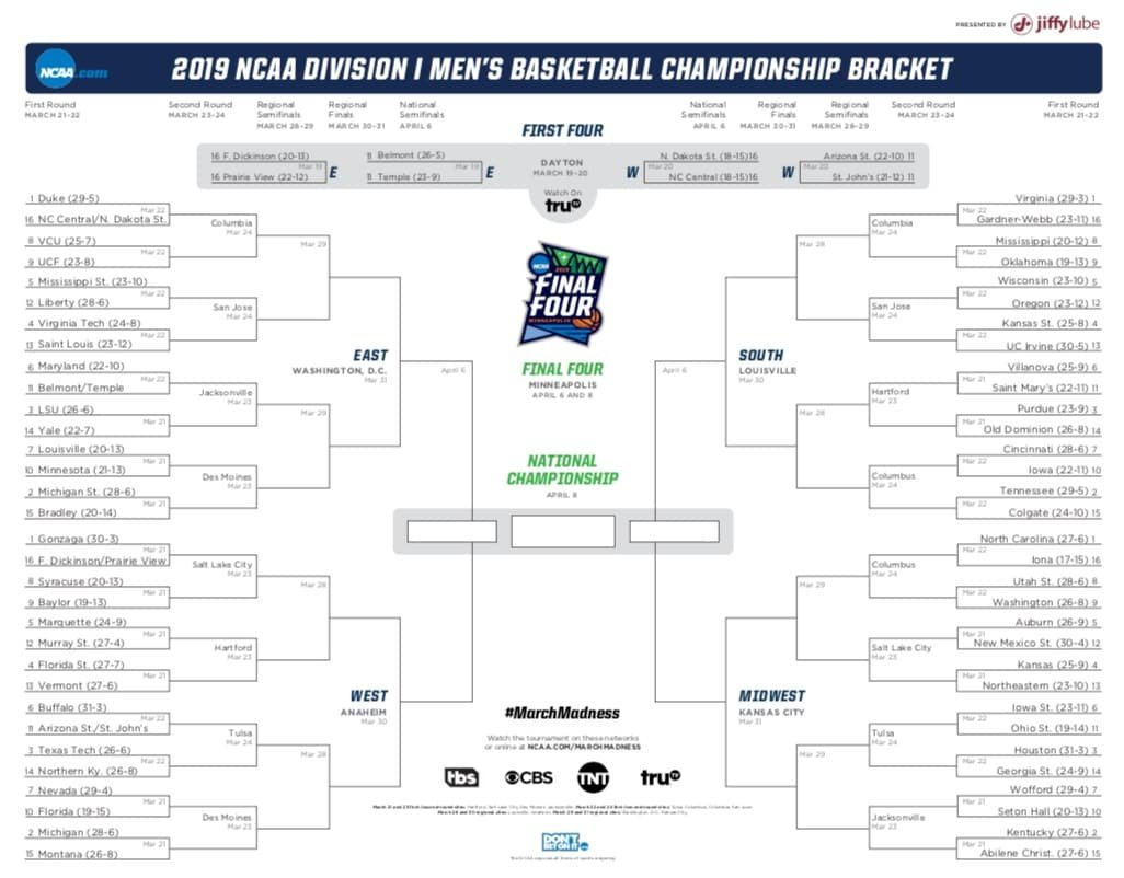 Duke overall No. 1 seed as March Madness bracket is revealed