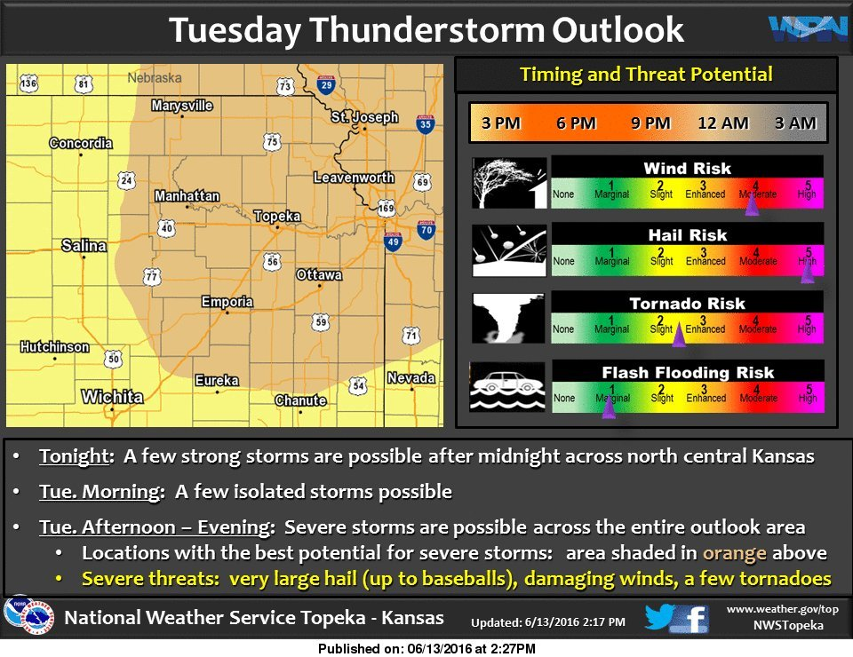 Photo from the National Weather Service in Topeka.