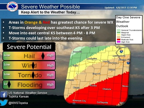 (Image credit: National Weather Service -- Weather Forecast Office, Topeka)