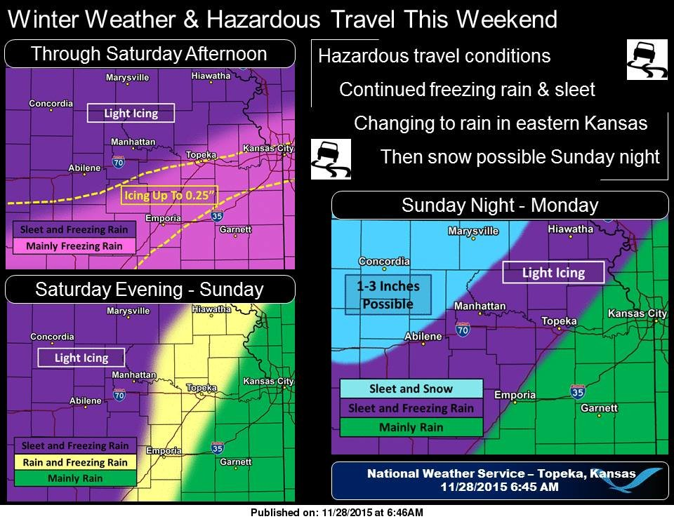 Image from National Weather Service