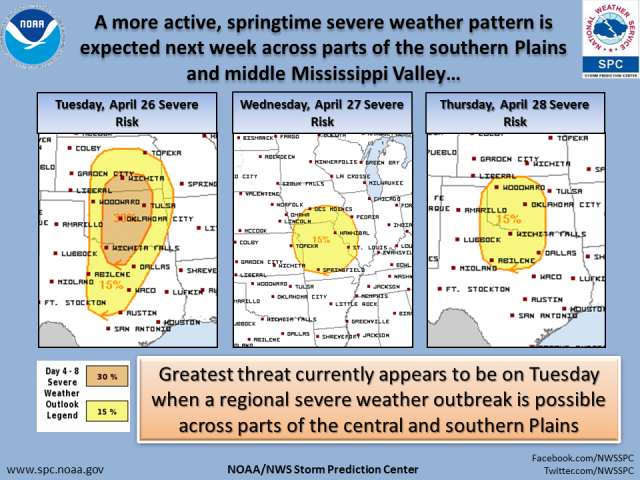 (Graphic courtesy of the National Weather Service Storm Prediction Center)