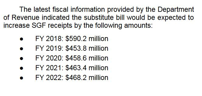 A Kansas Department of Revenue projection of the money that would be raised by the plan.